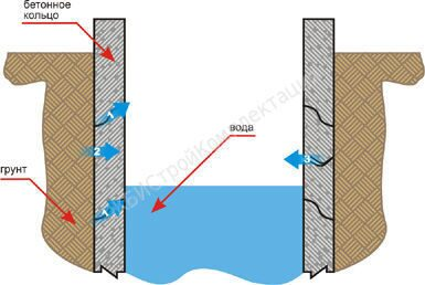Материал шумоизоляция чебоксары